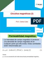 Circuitos magnéticos 2