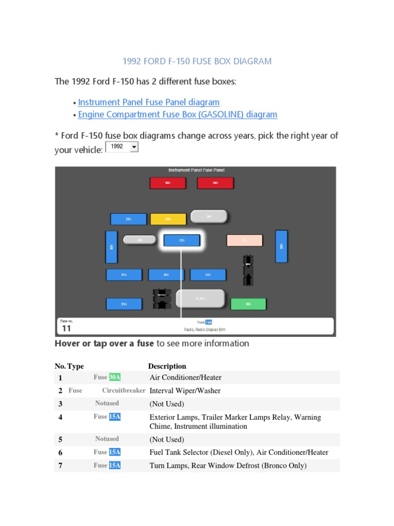 on 92 ford f 150 fuse box diagram
