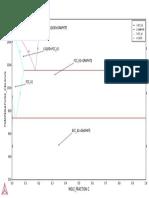 Diagrama de Fases FeC.