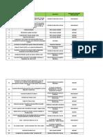 Lista Proiectelor Aprobate de Comitetul Interministerial Pentru Centenar 23 Martie 2018