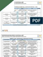Rubrica Integrada Evaluacion 2015 2