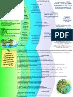 Afiche Curso Ecofisiologia Marzo 2018