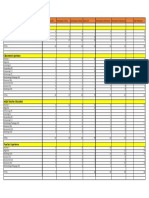 final quantative data for interviews