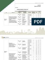 6° tabla de especificaciones unidad patrones y algebra.pdf