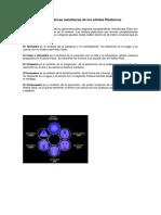 Características metafísicas de los sólidos Platónicos.docx