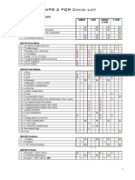 Welding Table; WPS & PQR Check List (Sheet, 2 Pages)