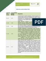 Nivel de conformidad AAA-2.pdf