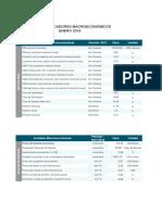 2018-01-Indicadores-Macroeconomicos.pdf