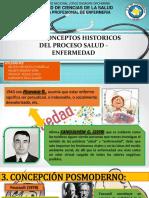 EPIDEMIOLOGIA- Proceso Salud Enfermedad