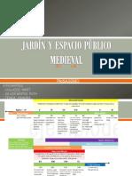 Jardines Medievales.pptx