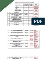SSC Status Report