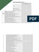 Instrumentos Adaptados 2011-2016