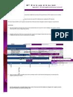 KPI and Supplier Performance Scorecard Tool Appendix 6 (1)