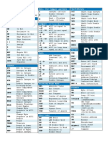 STL-cheat-sheet-by-category.pdf