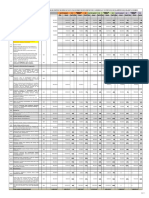 Piling Evaluation-RDC