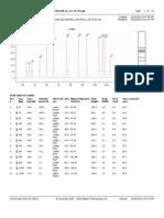 2100 expert_DNA 1000_DE72901983_2010-08-16_15-47-55 (Testing AMPure)