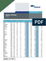 Mf Global Option Writing Report- Manor- 1st Sep