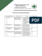 7.1.1.f.hasil Survei Kepuasan Pelanggan