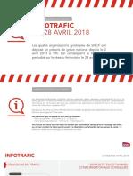 CP Infotrafic 28 Avril 2018