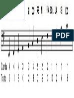 Posiciones-del-bajo-electrico.pdf