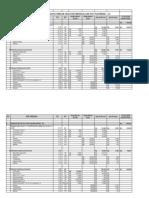 Analisa Harga Satuan Bondex Dan Multi Revisi