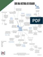 Story-Splitting-Flowchart-ES.pdf