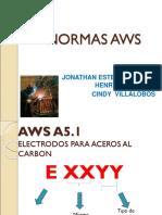 47758706-NORMAS-AWS.ppt