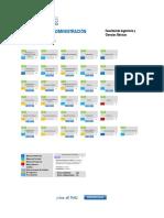 Pg Malla Bogota Tecnologia Adm de Sistemas v6