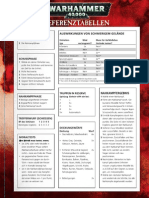 m220611a Warhammer 40,000 Quick Reference Sheet