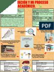 Fichas Conceptuales, Bibliográficas e Infografía.