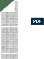 260334777-Daftar perusahaan Perkebunan kelapa sawit dan karet yang terdaptar di Pemerintah daerah Sumsel-1