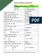 202 Ejemplos de Formulación y Nomenclatura de Química Orgánicaaldehídos