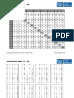 Multiplication Table_15 x 15