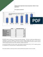 analisis ecopet