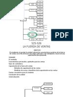 Fuerza de Ventas - Jose Abrill Chacon