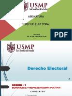 Sesion 1 - Derecho Electoral - Democracia