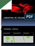 Neurosis Perv Psci