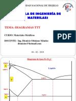 Clase 4-Mat Metalicos
