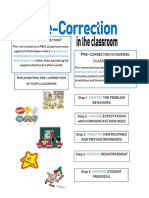precorrection
