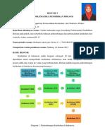 Resume Problematika_Robiatul Adawiyah