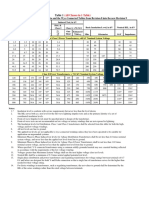 C57.12.00TestTables1&2.pdf