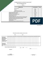 Form Indikator Mutu Unit Bayi & Nicu (Lengkap)