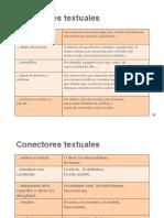 1.0 Conectores Textuales