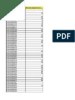 Final Score of Outcome Based Pedagogic Principles for Effective Teaching