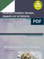 Relación Hombre Tiempo, Espacio en La Historia