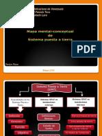 sistemapuestaatierra-100530183915-phpapp01