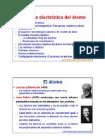 Estructura Electronica Del Atomo