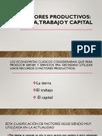 Factores Productivos. Tierra, Trabajo y Capital