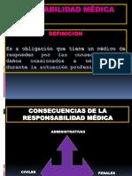 Responsabilidad Medica Dr Olivos