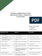 Cuadro Comparativo Educaciòn Fìsica,Deporte y Recreaciòn